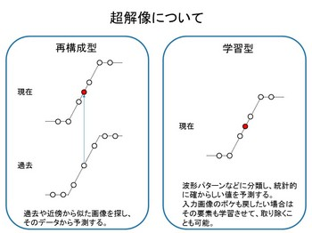 超解像1.JPG
